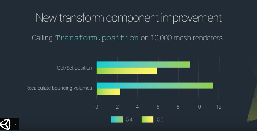 transform_imp